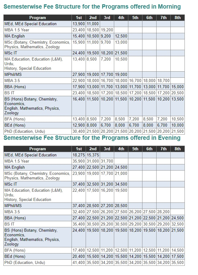 University of Education fee structure