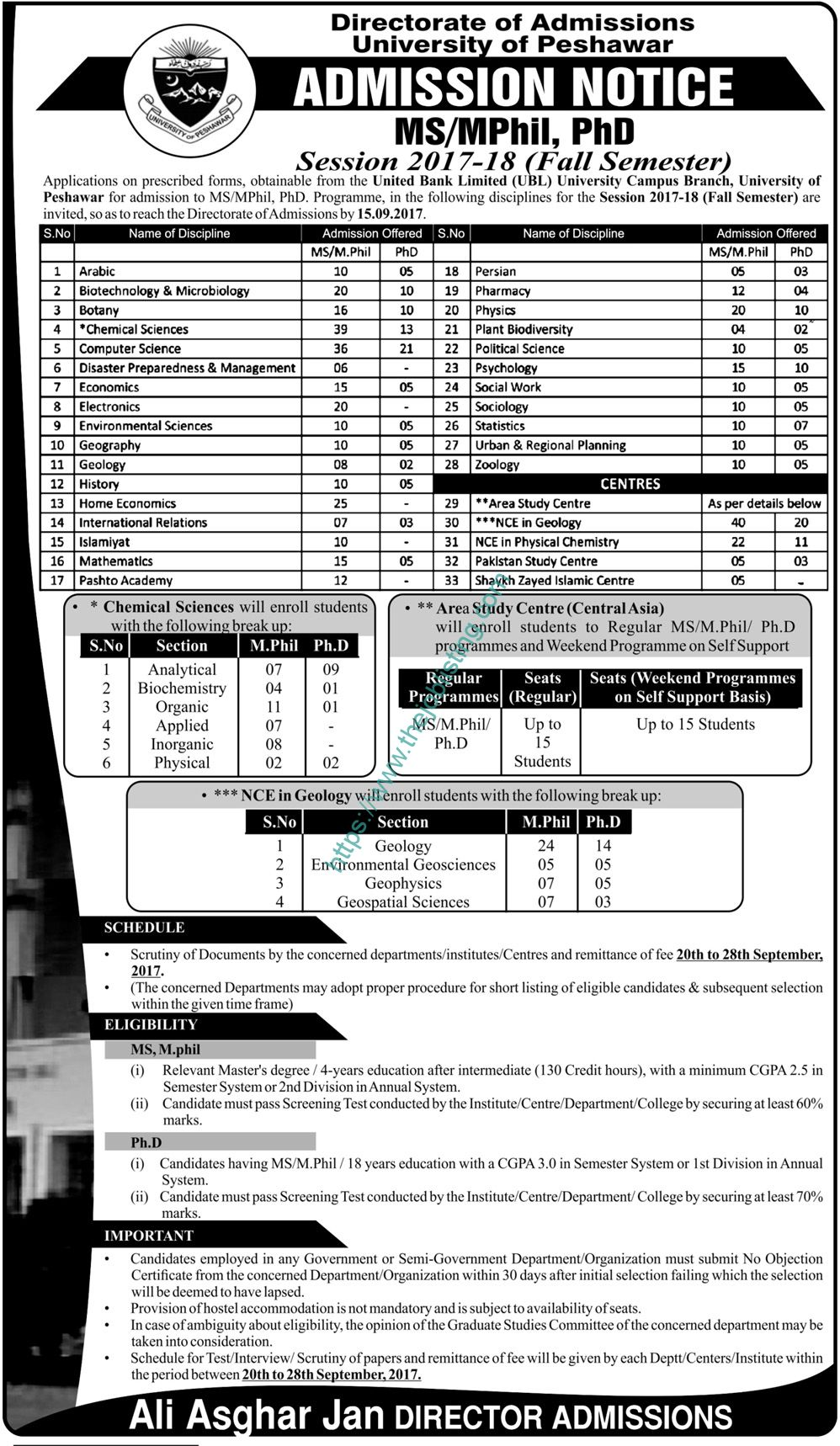 University of Peshawar admission