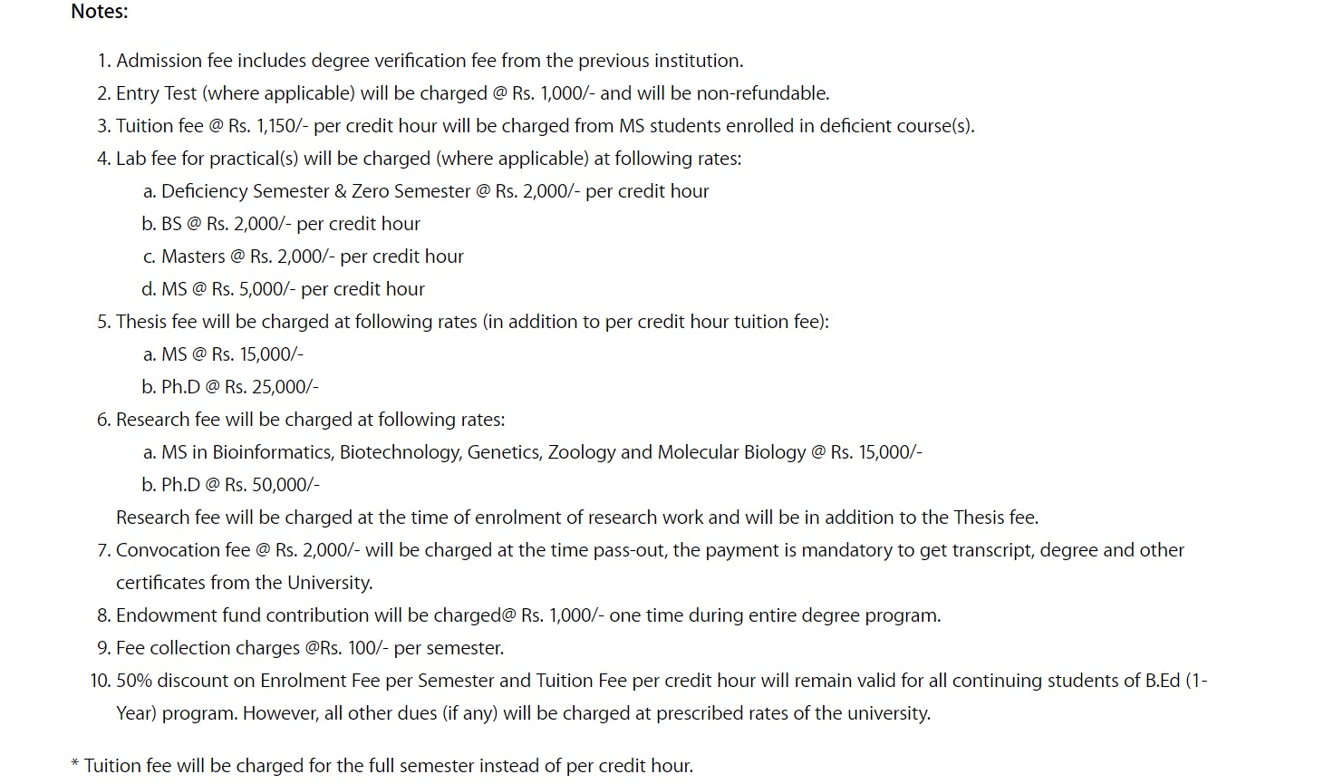 Virtual University of Pakistan Fee structure