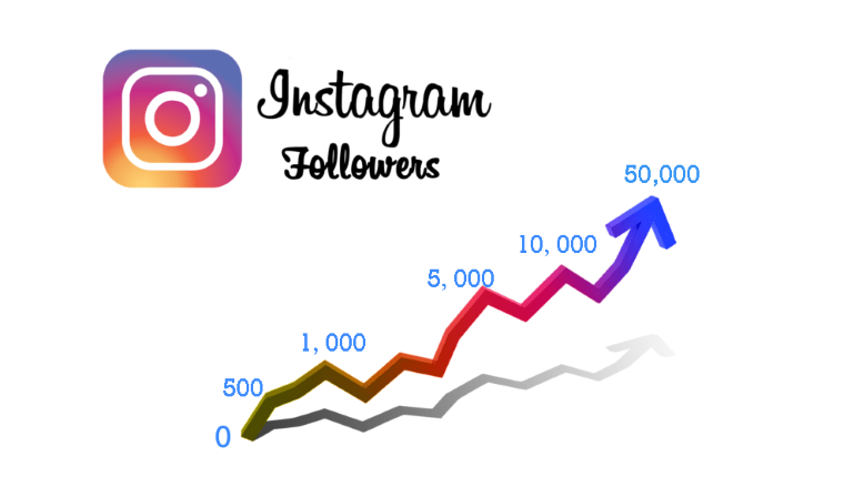 instagram-follower-Pakistan